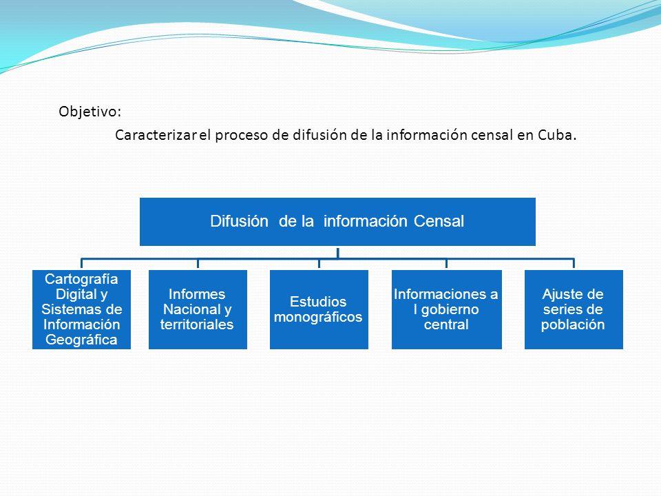 Objetivo: Caracterizar el proceso de difusión de la información censal en Cuba.
