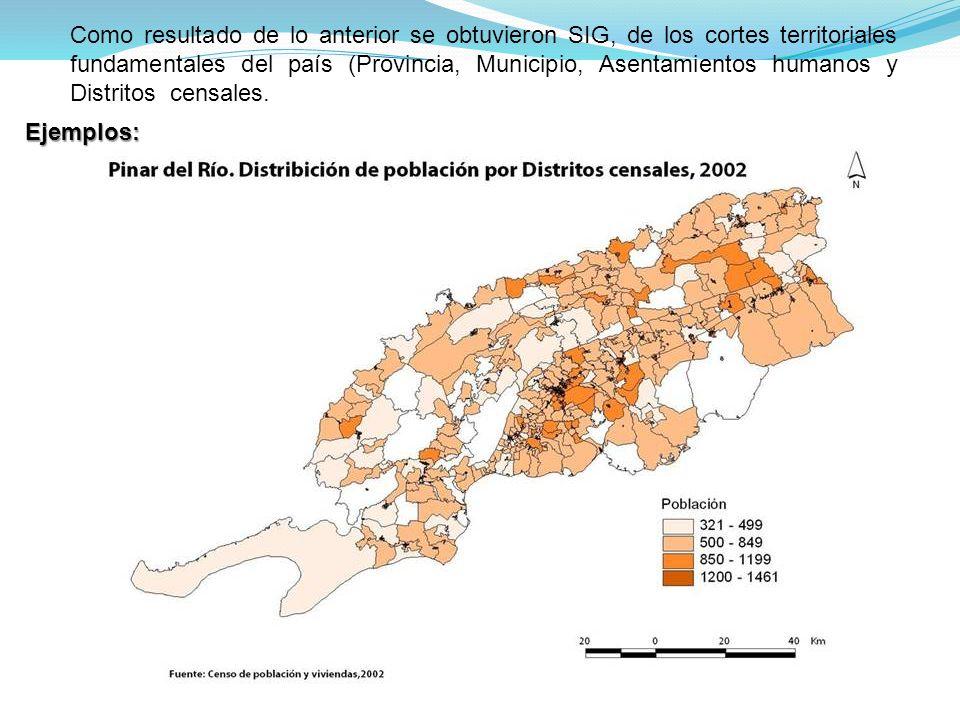 Ejemplos: Como resultado de lo anterior se obtuvieron SIG, de los cortes territoriales fundamentales del país (Provincia, Municipio, Asentamientos humanos y Distritos censales.