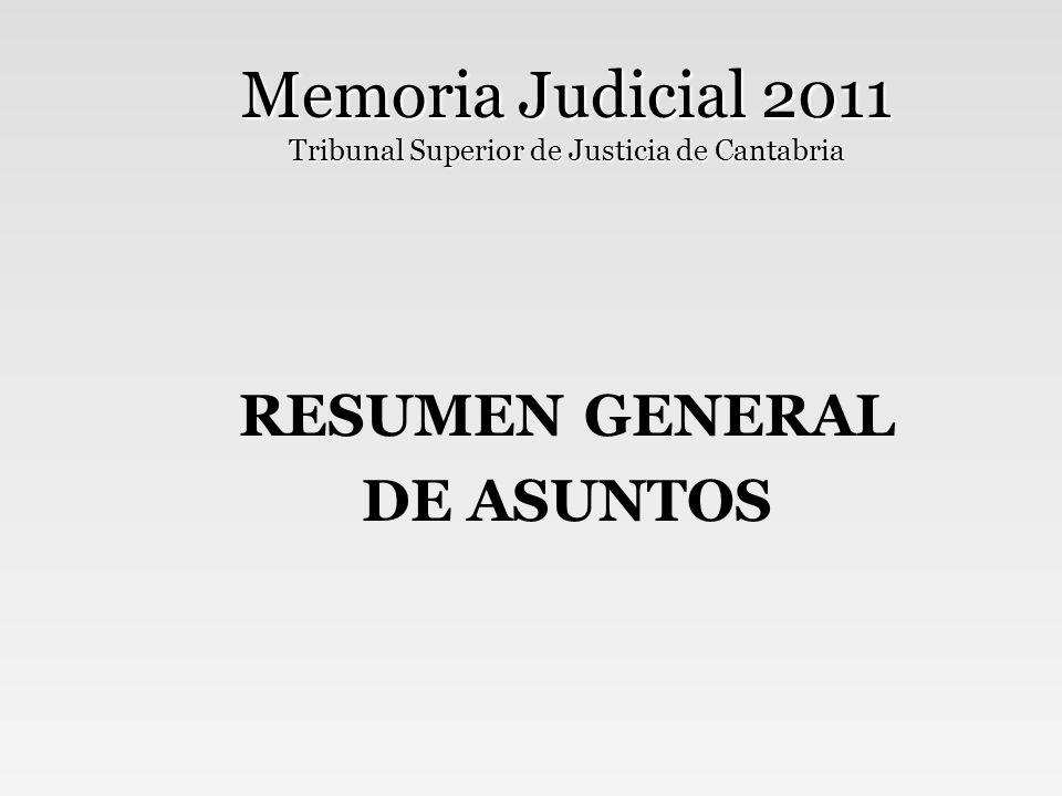 Memoria Judicial 2011 Tribunal Superior de Justicia de Cantabria Entrada: -4,37% debido a: –Insostenible crecer al ritmo de años anteriores.