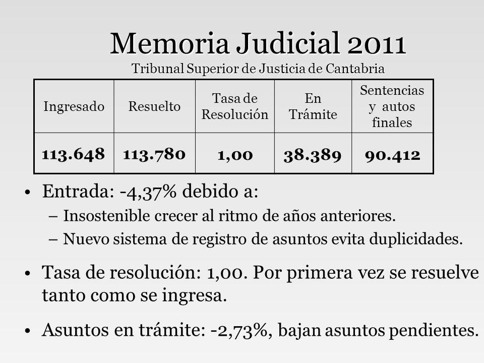 Memoria Judicial 2011 Tribunal Superior de Justicia de Cantabria RESUMEN DE ASUNTOS POR ÓRDENES JURISDICCIONALES