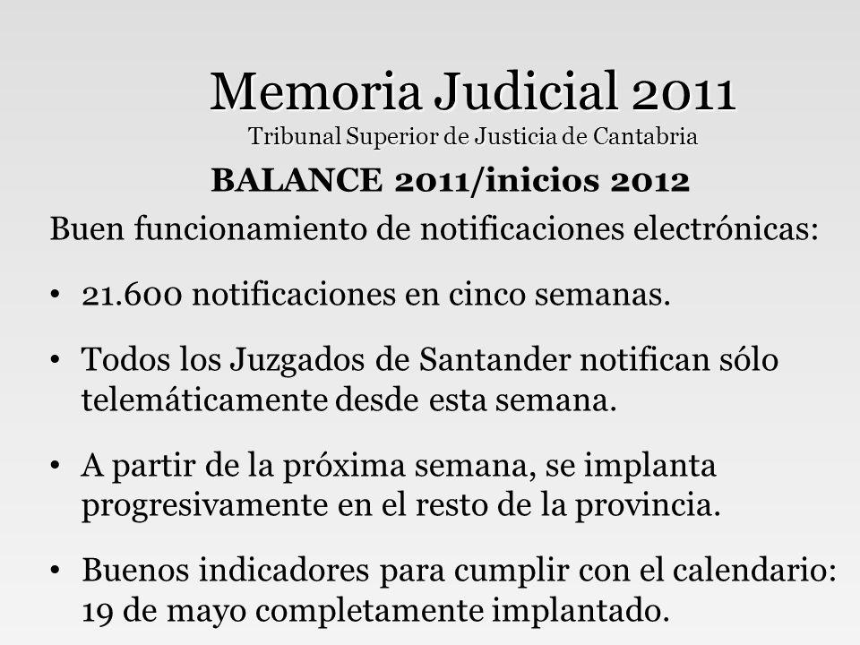 Memoria Judicial 2011 Tribunal Superior de Justicia de Cantabria BALANCE 2011/inicios 2012 Buen funcionamiento de notificaciones electrónicas: 21.600 notificaciones en cinco semanas.