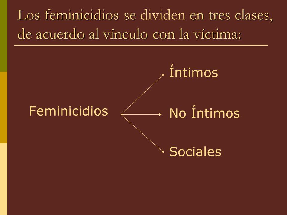 Los feminicidios se en tres clases, de acuerdo al vínculo con la víctima: Los feminicidios se dividen en tres clases, de acuerdo al vínculo con la víctima: Feminicidios Íntimos No Íntimos Sociales