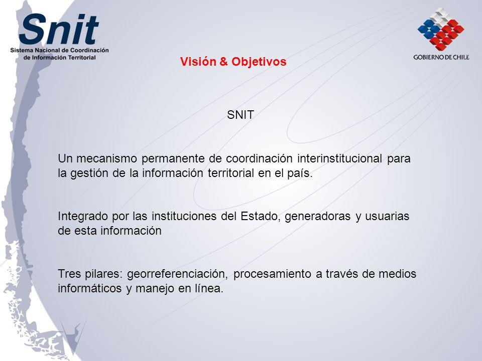 SNIT Un mecanismo permanente de coordinación interinstitucional para la gestión de la información territorial en el país. Integrado por las institucio