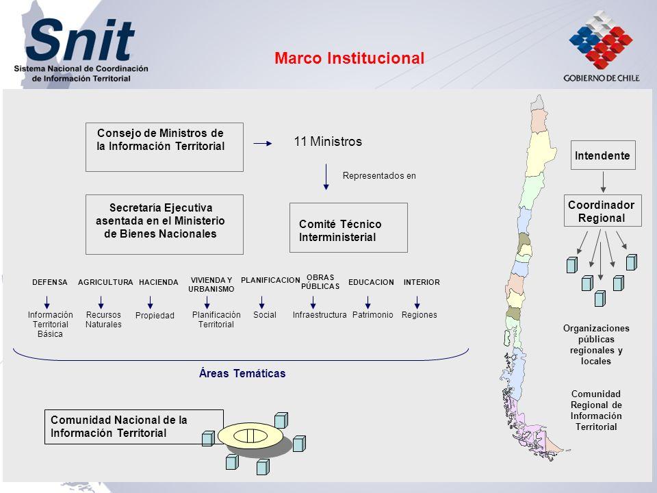 Información Territorial Básica Recursos Naturales Propiedad Planificación Territorial SocialInfraestructuraPatrimonio Consejo de Ministros de la Infor