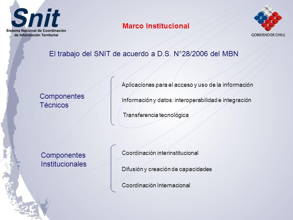 Componentes Técnicos Aplicaciones para el acceso y uso de la información Componentes Institucionales Transferencia tecnológica Información y datos: in