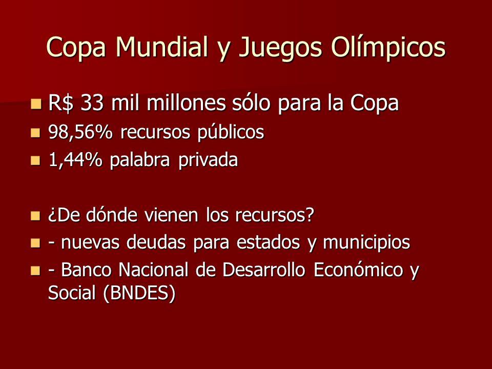 Copa Mundial y Juegos Olímpicos R$ 33 mil millones sólo para la Copa R$ 33 mil millones sólo para la Copa 98,56% recursos públicos 98,56% recursos públicos 1,44% palabra privada 1,44% palabra privada ¿De dónde vienen los recursos.