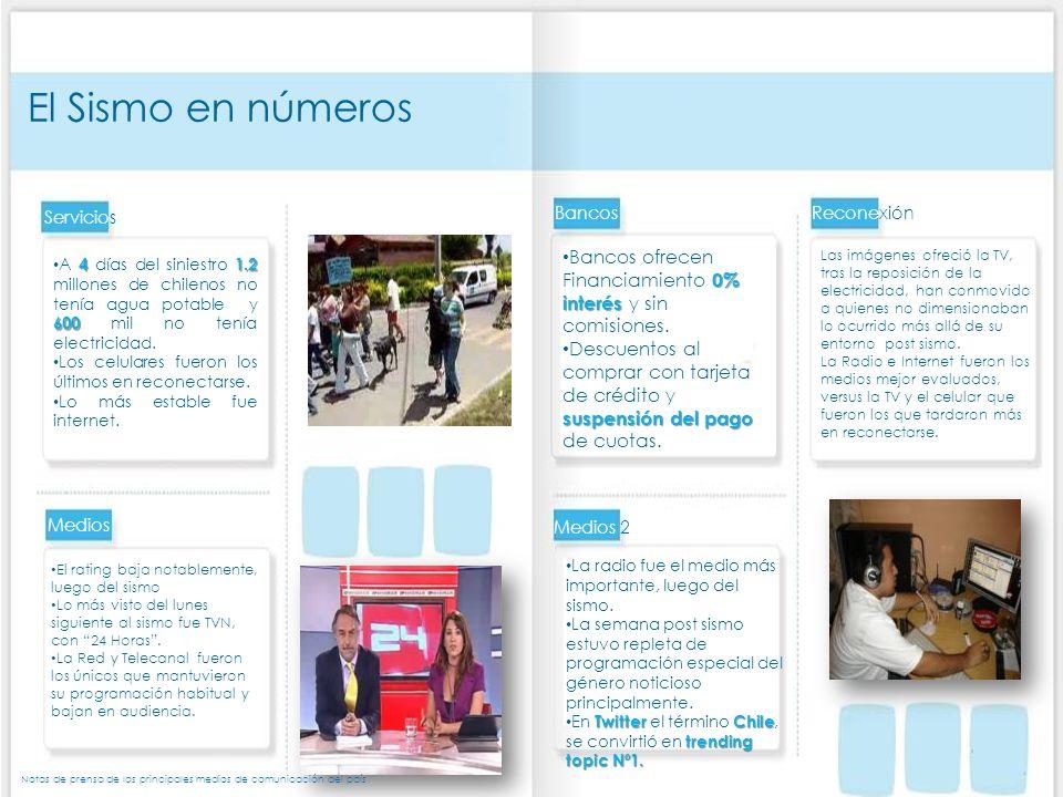 41.2 600 A 4 días del siniestro 1.2 millones de chilenos no tenía agua potable y 600 mil no tenía electricidad.