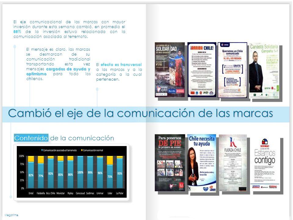 El eje comunicacional de las marcas con mayor inversión durante esta semana cambió, en promedio el 88% de la inversión estuvo relacionada con la comunicación asociada al terremoto.