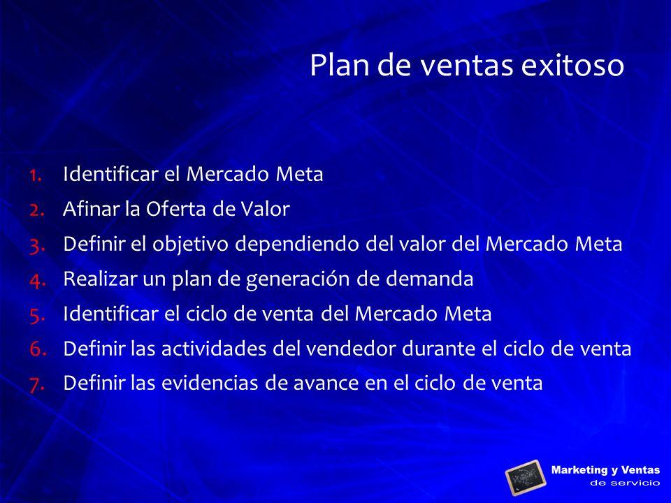 1.Identificar el Mercado Meta 2.Afinar la Oferta de Valor 3.Definir el objetivo dependiendo del valor del Mercado Meta 4.Realizar un plan de generació