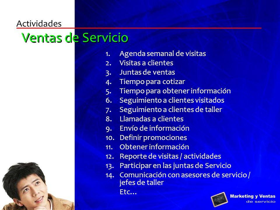 Actividades Ventas de Servicio 1.Agenda semanal de visitas 2.Visitas a clientes 3.Juntas de ventas 4.Tiempo para cotizar 5.Tiempo para obtener informa