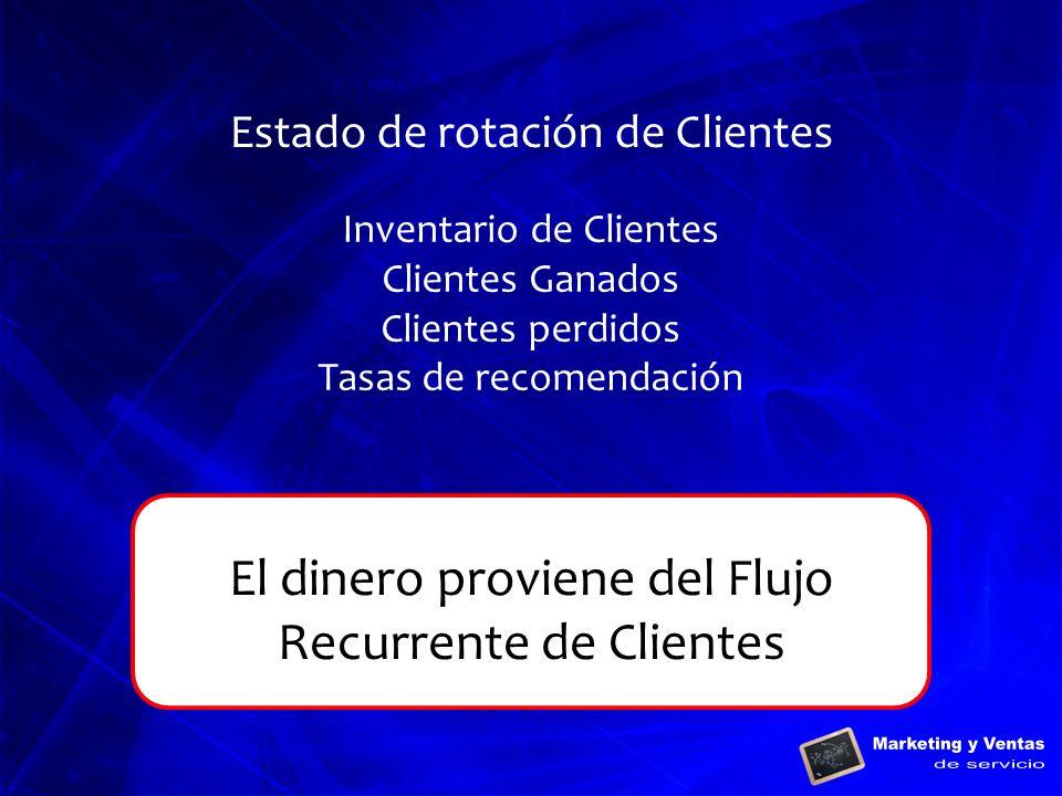 El dinero proviene del Flujo Recurrente de Clientes Inventario de Clientes Clientes Ganados Clientes perdidos Tasas de recomendación Estado de rotació