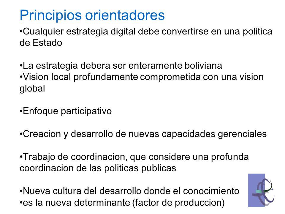 Principios orientadores Cualquier estrategia digital debe convertirse en una politica de Estado La estrategia debera ser enteramente boliviana Vision local profundamente comprometida con una vision global Enfoque participativo Creacion y desarrollo de nuevas capacidades gerenciales Trabajo de coordinacion, que considere una profunda coordinacion de las politicas publicas Nueva cultura del desarrollo donde el conocimiento es la nueva determinante (factor de produccion)