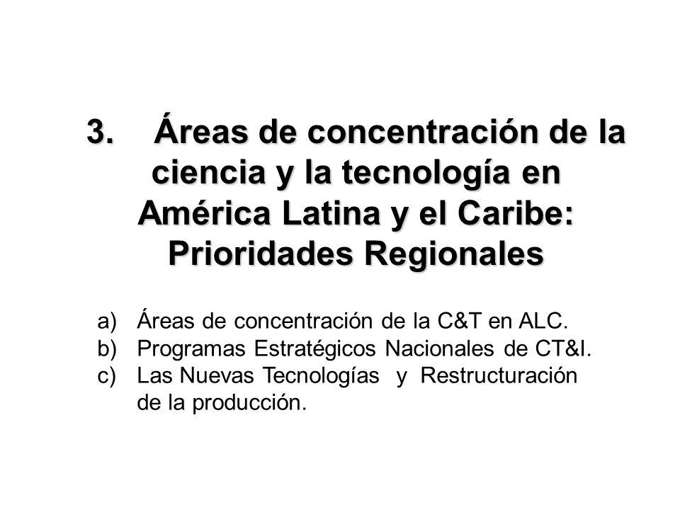 3.Áreas de concentración de la ciencia y la tecnología en América Latina y el Caribe: Prioridades Regionales a)Áreas de concentración de la C&T en ALC.