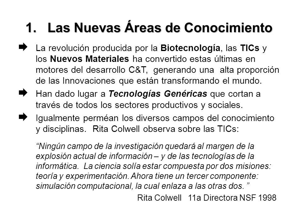 1. Las Nuevas Áreas de Conocimiento La revolución producida por la Biotecnología, las TICs y los Nuevos Materiales ha convertido estas últimas en moto