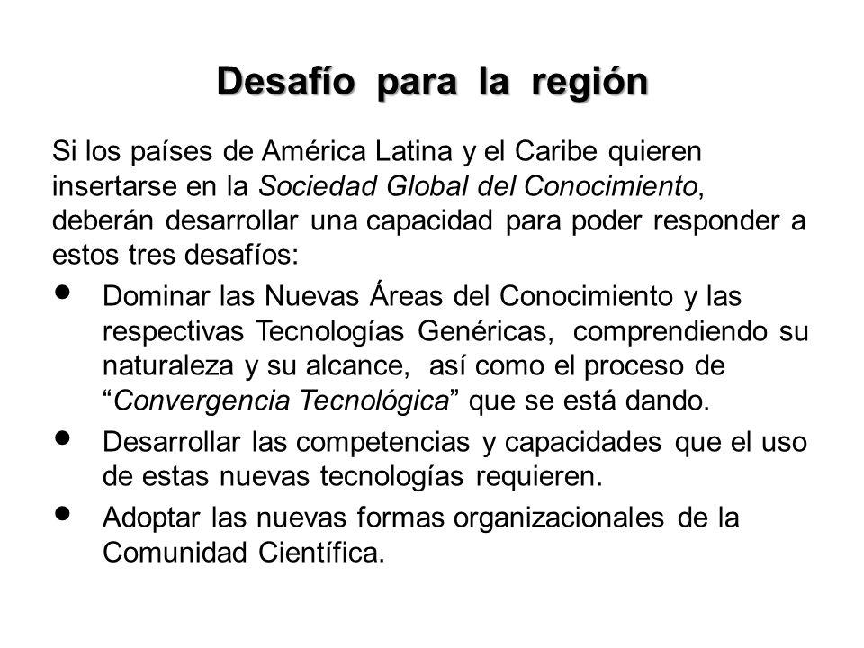 Desafío para la región Si los países de América Latina y el Caribe quieren insertarse en la Sociedad Global del Conocimiento, deberán desarrollar una capacidad para poder responder a estos tres desafíos: Dominar las Nuevas Áreas del Conocimiento y las respectivas Tecnologías Genéricas, comprendiendo su naturaleza y su alcance, así como el proceso deConvergencia Tecnológica que se está dando.