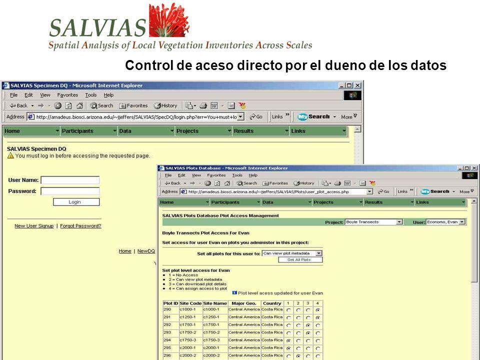 Control de aceso directo por el dueno de los datos