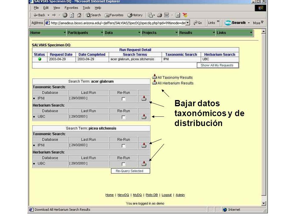Bajar datos taxonómicos y de distribución