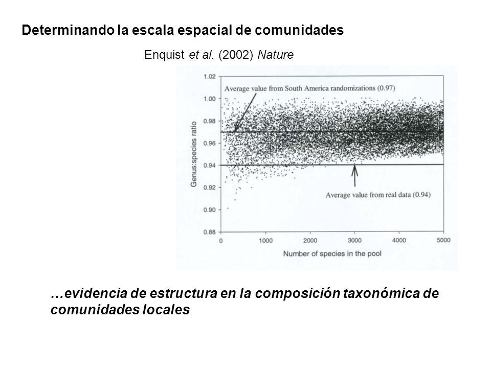 Determinando la escala espacial de comunidades …evidencia de estructura en la composición taxonómica de comunidades locales Enquist et al.