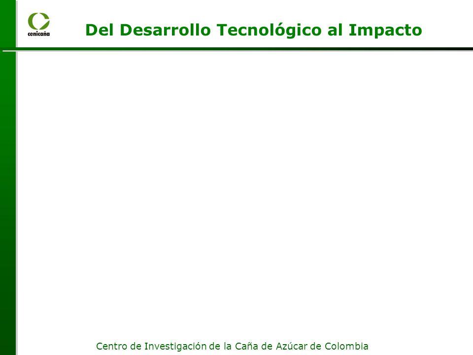 Centro de Investigación de la Caña de Azúcar de Colombia Del Desarrollo Tecnológico al Impacto
