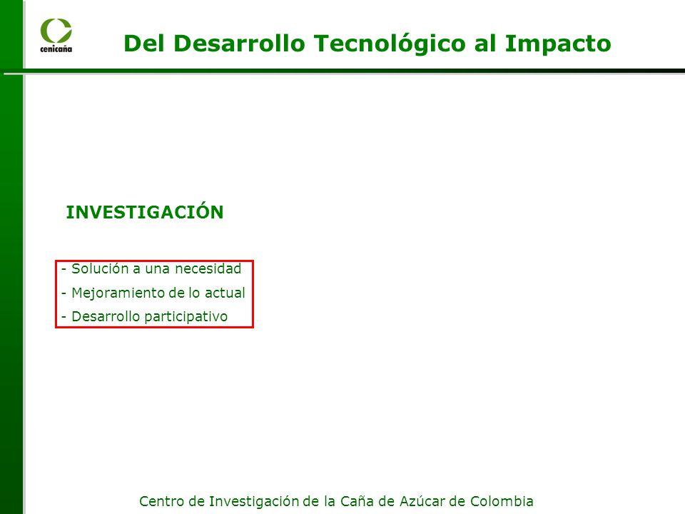 Centro de Investigación de la Caña de Azúcar de Colombia INVESTIGACIÓN - Solución a una necesidad - Mejoramiento de lo actual - Desarrollo participativo Del Desarrollo Tecnológico al Impacto