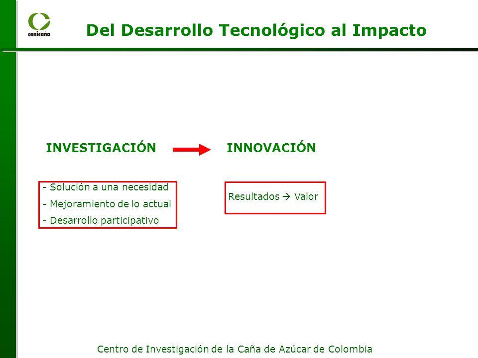 Centro de Investigación de la Caña de Azúcar de Colombia INVESTIGACIÓNINNOVACIÓN - Solución a una necesidad - Mejoramiento de lo actual - Desarrollo participativo Resultados Valor Del Desarrollo Tecnológico al Impacto