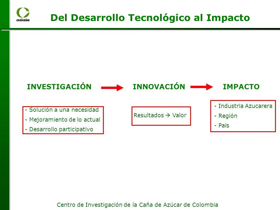 Centro de Investigación de la Caña de Azúcar de Colombia INVESTIGACIÓNINNOVACIÓNIMPACTO - Solución a una necesidad - Mejoramiento de lo actual - Desar