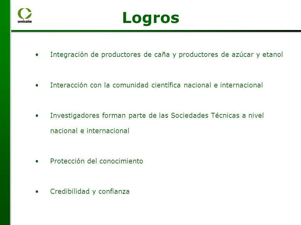 Integración de productores de caña y productores de azúcar y etanol Interacción con la comunidad científica nacional e internacional Investigadores forman parte de las Sociedades Técnicas a nivel nacional e internacional Protección del conocimiento Credibilidad y confianza Logros