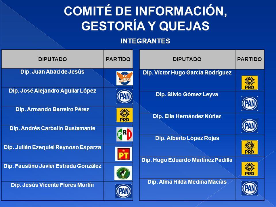 COMITÉ DE INFORMACIÓN, GESTORÍA Y QUEJAS INTEGRANTES DIPUTADOPARTIDO Dip.