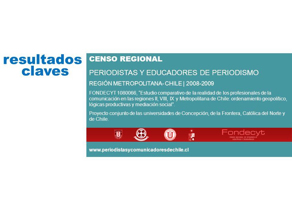resultados CENSO REGIONAL PERIODISTAS Y EDUCADORES DE PERIODISMO REGIÓN METROPOLITANA- CHILE | 2008-2009 FONDECYT 1080066, Estudio comparativo de la realidad de los profesionales de la comunicación en las regiones II, VIII, IX y Metropolitana de Chile: ordenamiento geopolítico, lógicas productivas y mediación social.