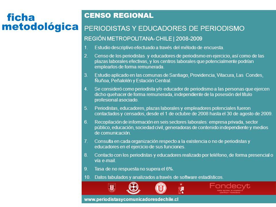 ficha metodológica CENSO REGIONAL PERIODISTAS Y EDUCADORES DE PERIODISMO REGIÓN METROPOLITANA- CHILE | 2008-2009 1.Estudio descriptivo efectuado a través del método de encuesta.