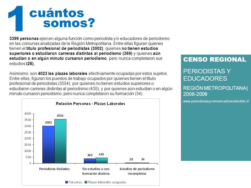 CENSO REGIONAL PERIODISTAS Y EDUCADORES REGIÓN METROPOLITANA | 2008-2009 www.periodistasycomunicadoresdechile.cl 1 cuántos somos.