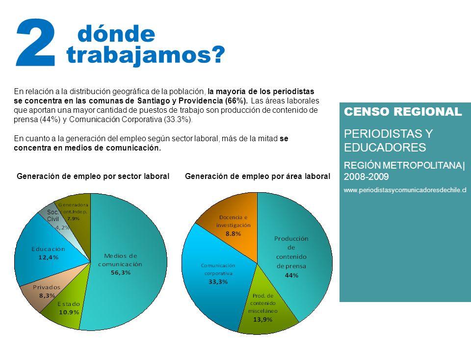 CENSO REGIONAL PERIODISTAS Y EDUCADORES REGIÓN METROPOLITANA | 2008-2009 www.periodistasycomunicadoresdechile.cl 3 quiénes predominan.