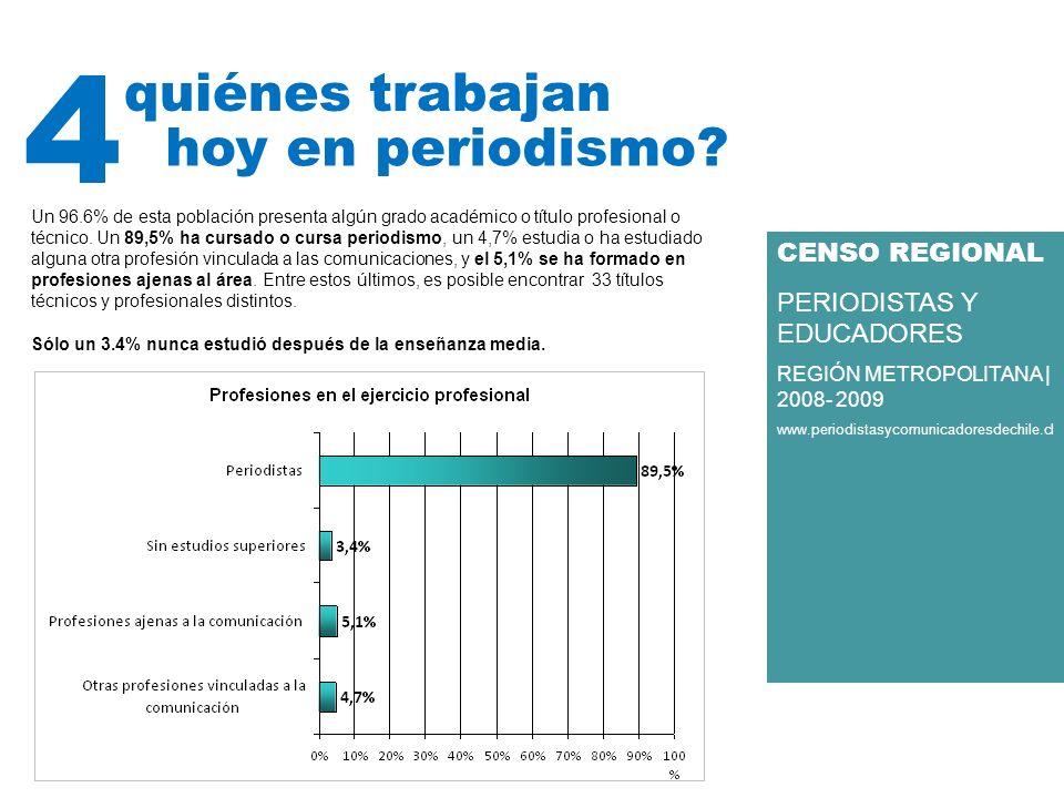 CENSO REGIONAL PERIODISTAS Y EDUCADORES REGIÓN METROPOLITANA | 2008-2009 www.periodistasycomunicadoresdechile.cl 5 qué tan especializados Los niveles de especialización son bajos.