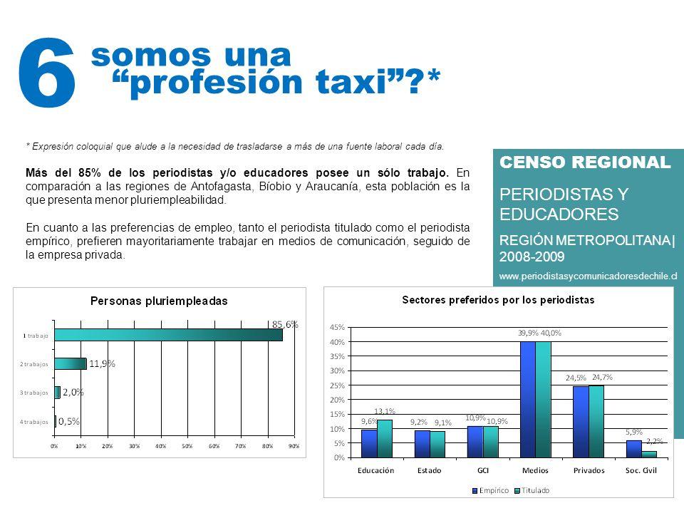 CENSO REGIONAL PERIODISTAS Y EDUCADORES REGIÓN METROPOLITANA | 2008-2009 www.periodistasycomunicadoresdechile.cl 7 a qué nos estamos Los niveles de colegiatura del gremio siguen siendo bajos.