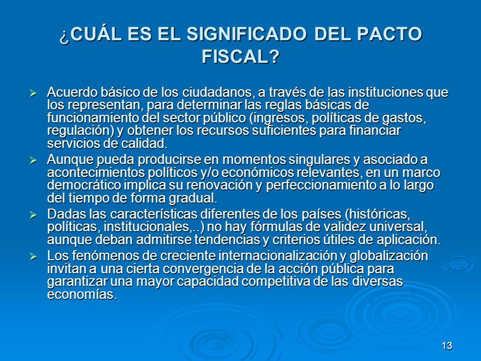 13 ¿CUÁL ES EL SIGNIFICADO DEL PACTO FISCAL.