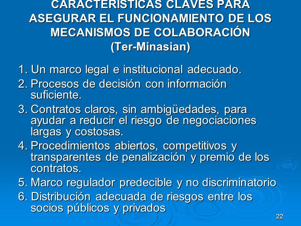 22 CARACTERÍSTICAS CLAVES PARA ASEGURAR EL FUNCIONAMIENTO DE LOS MECANISMOS DE COLABORACIÓN (Ter-Minasian) 1.