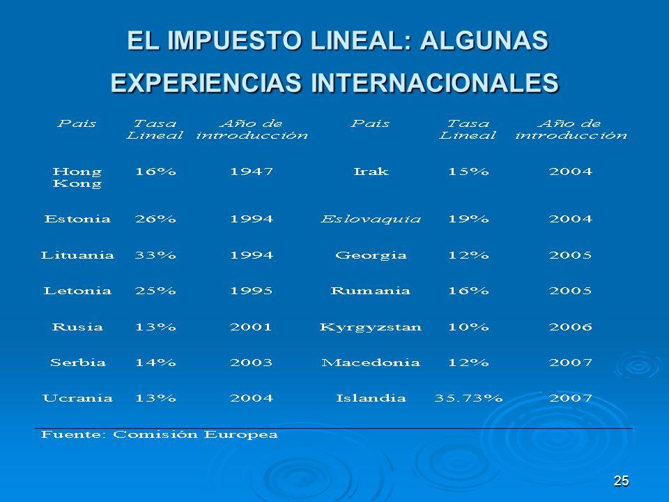 25 EL IMPUESTO LINEAL: ALGUNAS EXPERIENCIAS INTERNACIONALES EL IMPUESTO LINEAL: ALGUNAS EXPERIENCIAS INTERNACIONALES