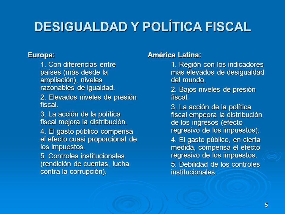 5 DESIGUALDAD Y POLÍTICA FISCAL Europa: 1.