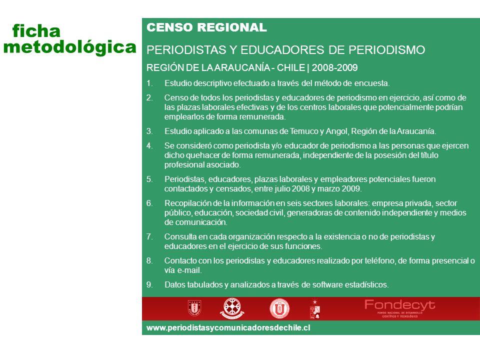 ficha metodológica CENSO REGIONAL PERIODISTAS Y EDUCADORES DE PERIODISMO REGIÓN DE LA ARAUCANÍA - CHILE | 2008-2009 1.Estudio descriptivo efectuado a través del método de encuesta.