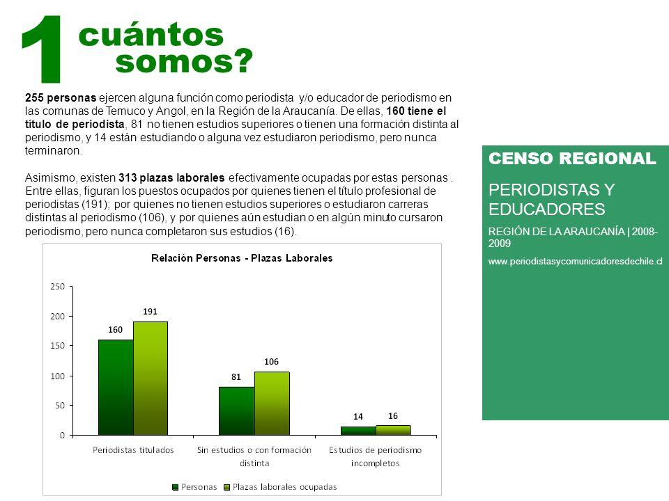 CENSO REGIONAL PERIODISTAS Y EDUCADORES REGIÓN DE LA ARAUCANÍA | 2008- 2009 www.periodistasycomunicadoresdechile.cl 1 cuántos somos.