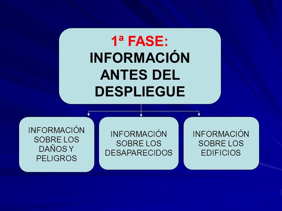 1ª FASE: INFORMACIÓN ANTES DEL DESPLIEGUE INFORMACIÓN SOBRE LOS EDIFICIOS INFORMACIÓN SOBRE LOS DAÑOS Y PELIGROS INFORMACIÓN SOBRE LOS DESAPARECIDOS