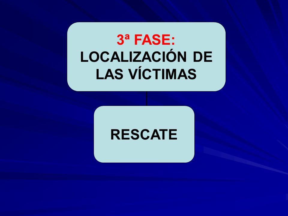 3ª FASE: LOCALIZACIÓN DE LAS VÍCTIMAS RESCATE