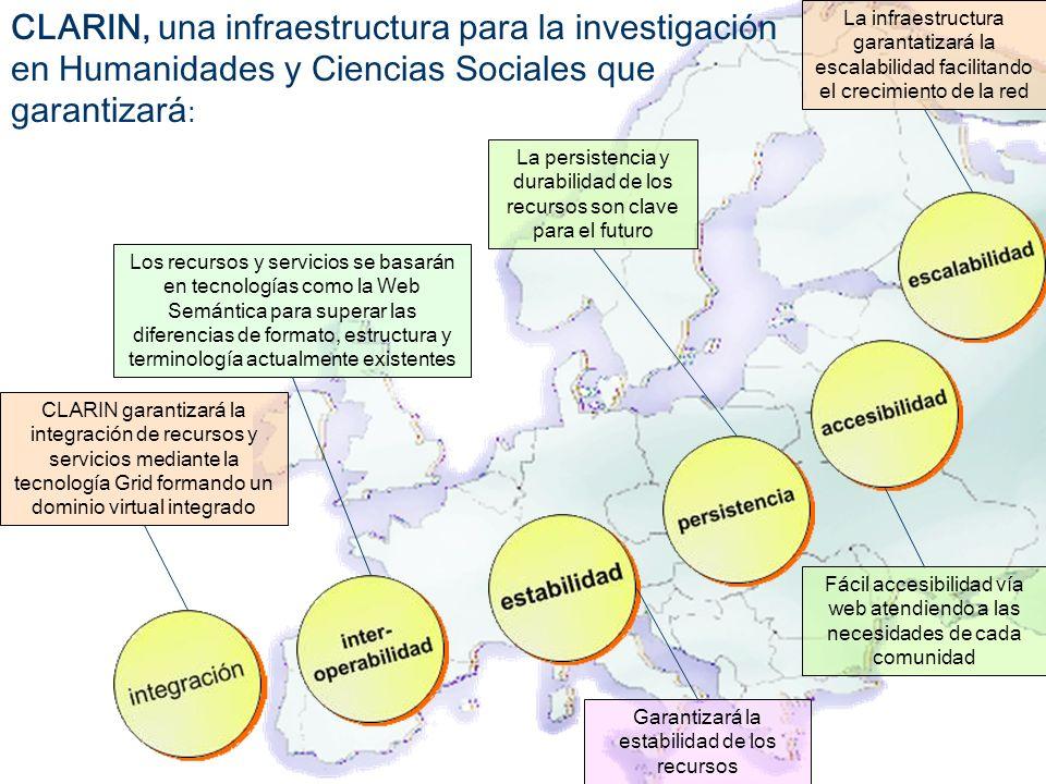 CLARIN proveerá infraestructura para todas las fases del proceso de investigación acceso y extracción de la información, Knowledge Discovery,...