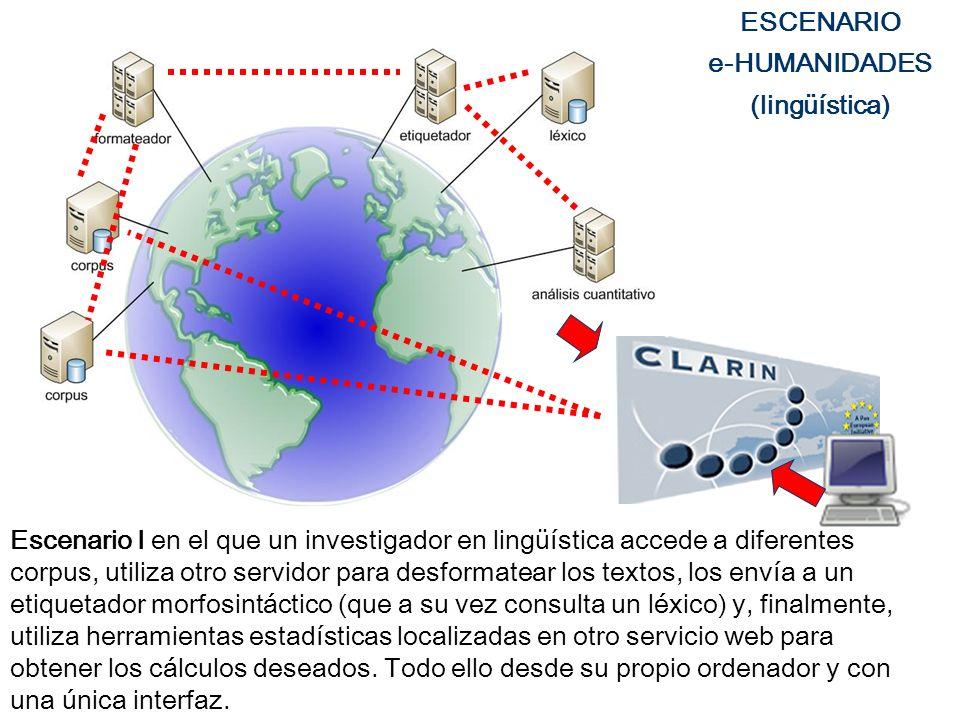 Escenario I en el que un investigador en lingüística accede a diferentes corpus, utiliza otro servidor para desformatear los textos, los envía a un et