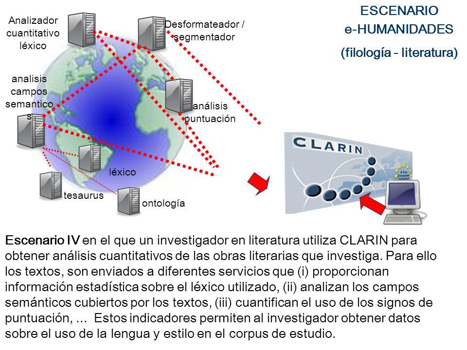 Escenario IV en el que un investigador en literatura utiliza CLARIN para obtener análisis cuantitativos de las obras literarias que investiga. Para el