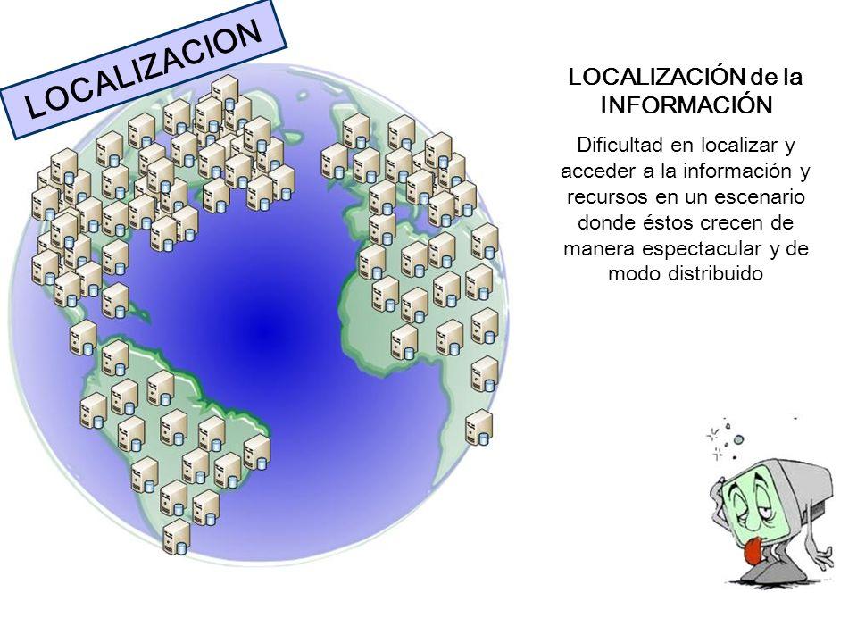 LOCALIZACIÓN de la INFORMACIÓN Dificultad en localizar y acceder a la información y recursos en un escenario donde éstos crecen de manera espectacular