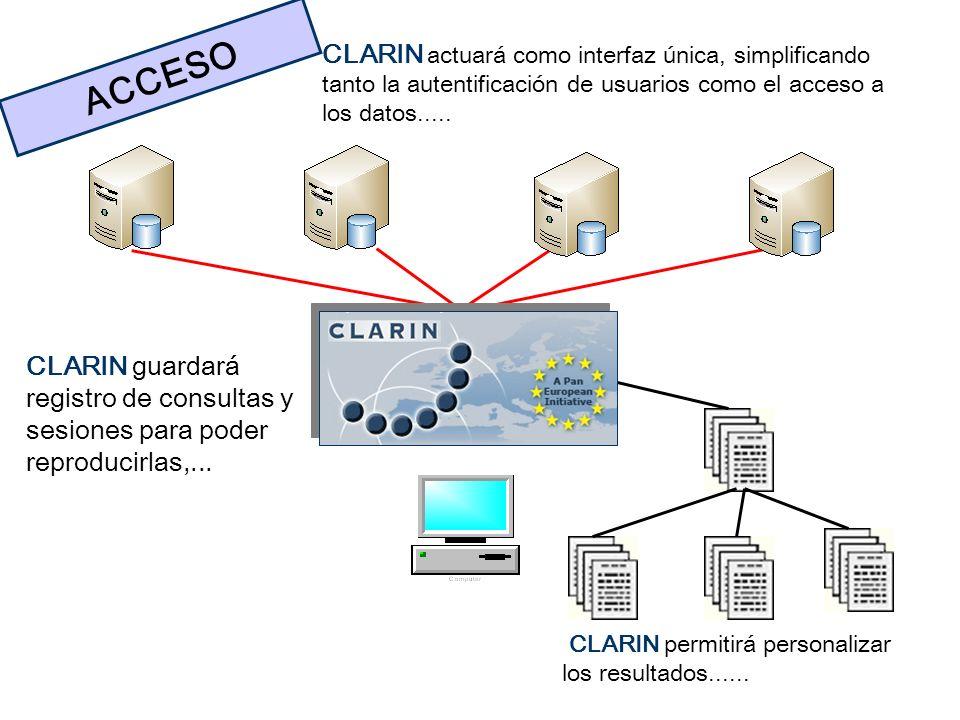 GESTION de DATOS Una vez obtenidos los datos y recursos, CLARIN facilitará el acceso a herramientas de gestión y organización almacenamiento clasificación anotación indexación visualizaciones meta-información búsquedas data-sharing