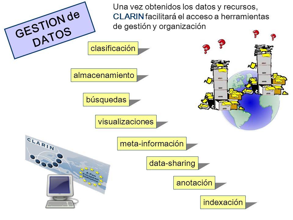 GESTION de DATOS Una vez obtenidos los datos y recursos, CLARIN facilitará el acceso a herramientas de gestión y organización almacenamiento clasifica