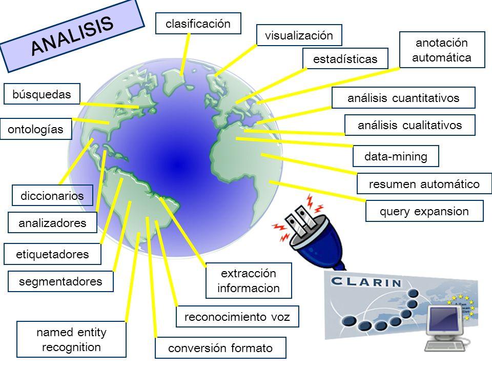 ANALISIS ontologías clasificación visualización estadísticas análisis cualitativos data-mining resumen automático anotación automática análisis cuanti