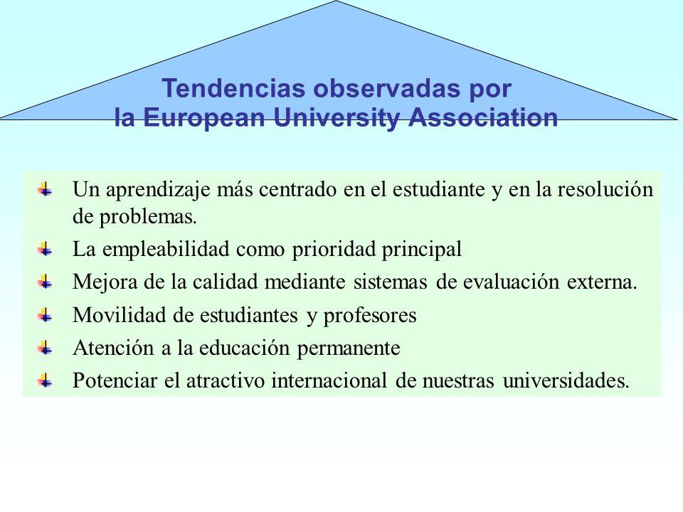 Un aprendizaje más centrado en el estudiante y en la resolución de problemas. La empleabilidad como prioridad principal Mejora de la calidad mediante